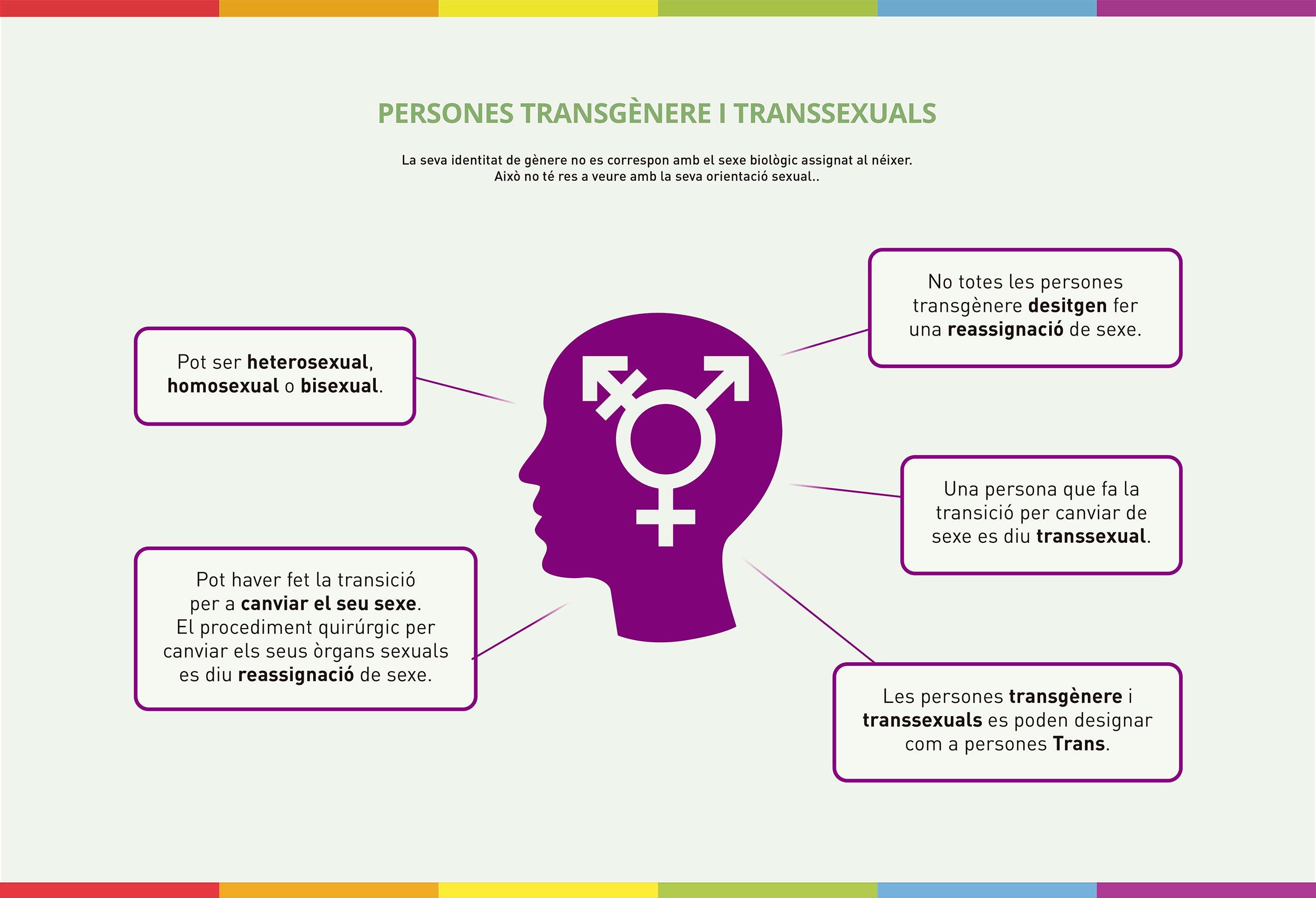 persones-transgenere-no-amagarse
